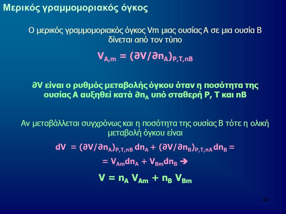 dV = (∂V/∂nA)Ρ,Τ,nΒ dnA + (∂V/∂nB)Ρ,Τ,nA dnB =