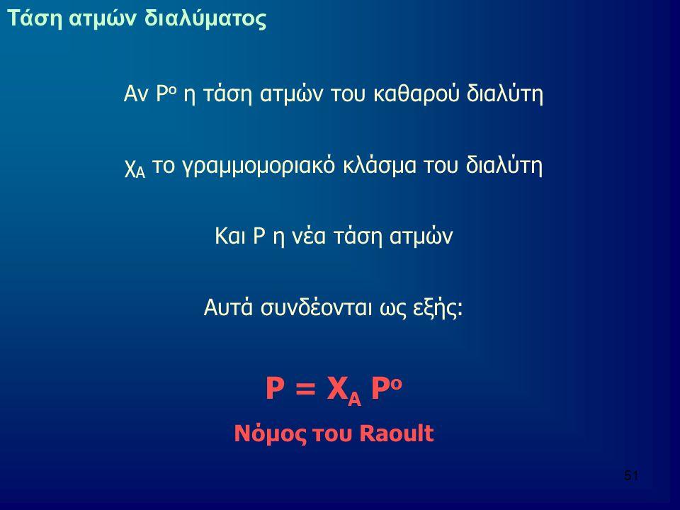 Ρ = ΧΑ Ρο Τάση ατμών διαλύματος Αν Ρο η τάση ατμών του καθαρού διαλύτη