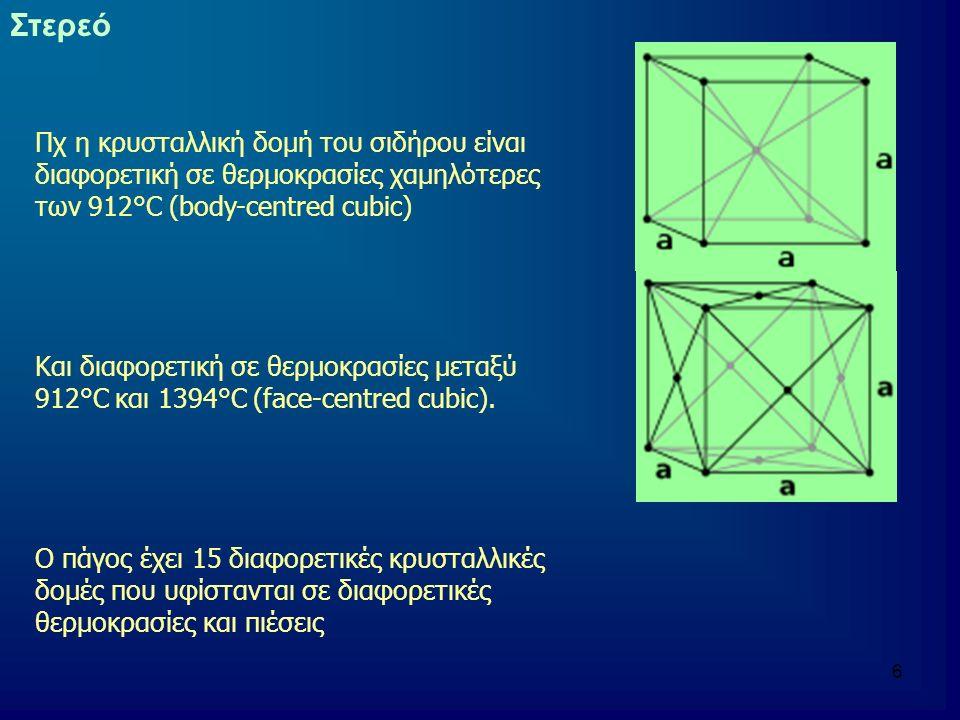 Στερεό Πχ η κρυσταλλική δομή του σιδήρου είναι διαφορετική σε θερμοκρασίες χαμηλότερες των 912°C (body-centred cubic)
