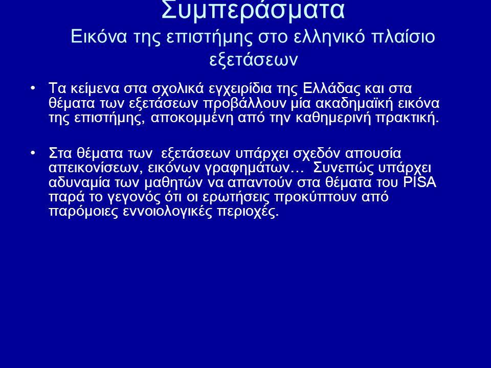 Συμπεράσματα Εικόνα της επιστήμης στο ελληνικό πλαίσιο εξετάσεων