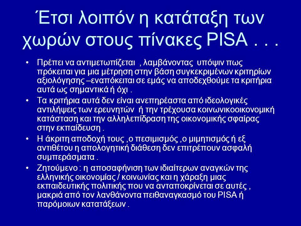 Έτσι λοιπόν η κατάταξη των χωρών στους πίνακες PISA . . .