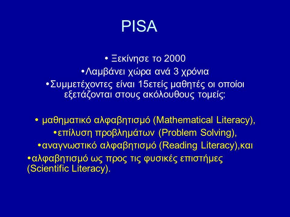 PISA  Ξεκίνησε το 2000 Λαμβάνει χώρα ανά 3 χρόνια