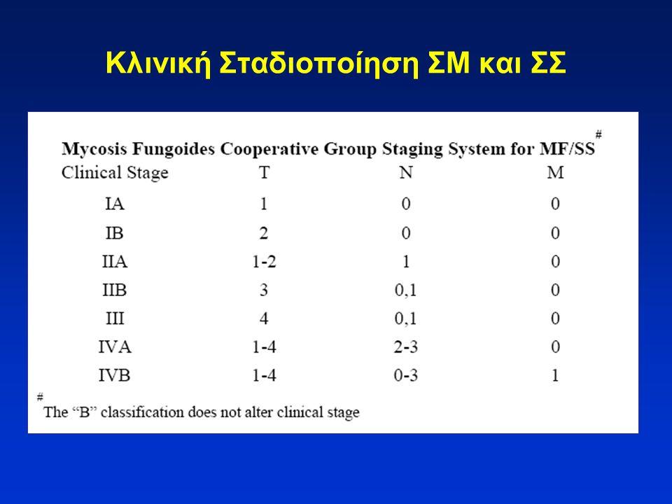 Κλινική Σταδιοποίηση ΣM και ΣΣ