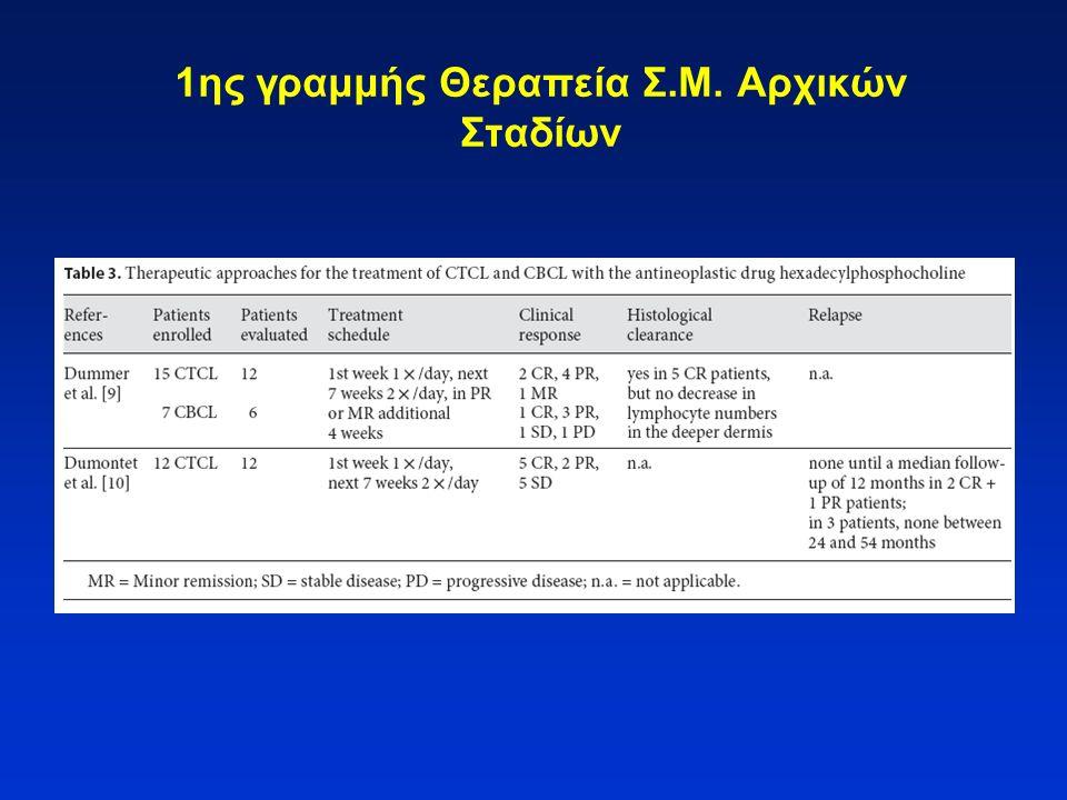 1ης γραμμής Θεραπεία Σ.Μ. Αρχικών Σταδίων