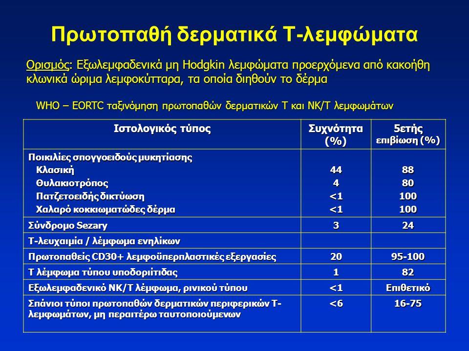 Πρωτοπαθή δερματικά Τ-λεμφώματα