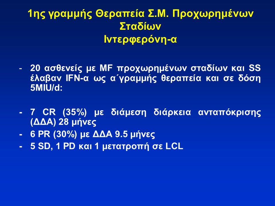 1ης γραμμής Θεραπεία Σ.Μ. Προχωρημένων Σταδίων Ιντερφερόνη-α