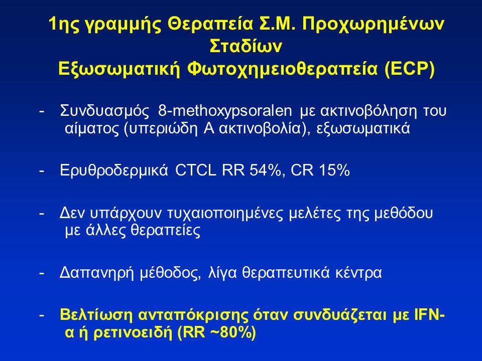 1ης γραμμής Θεραπεία Σ.Μ. Προχωρημένων Σταδίων Εξωσωματική Φωτοχημειοθεραπεία (ECP)