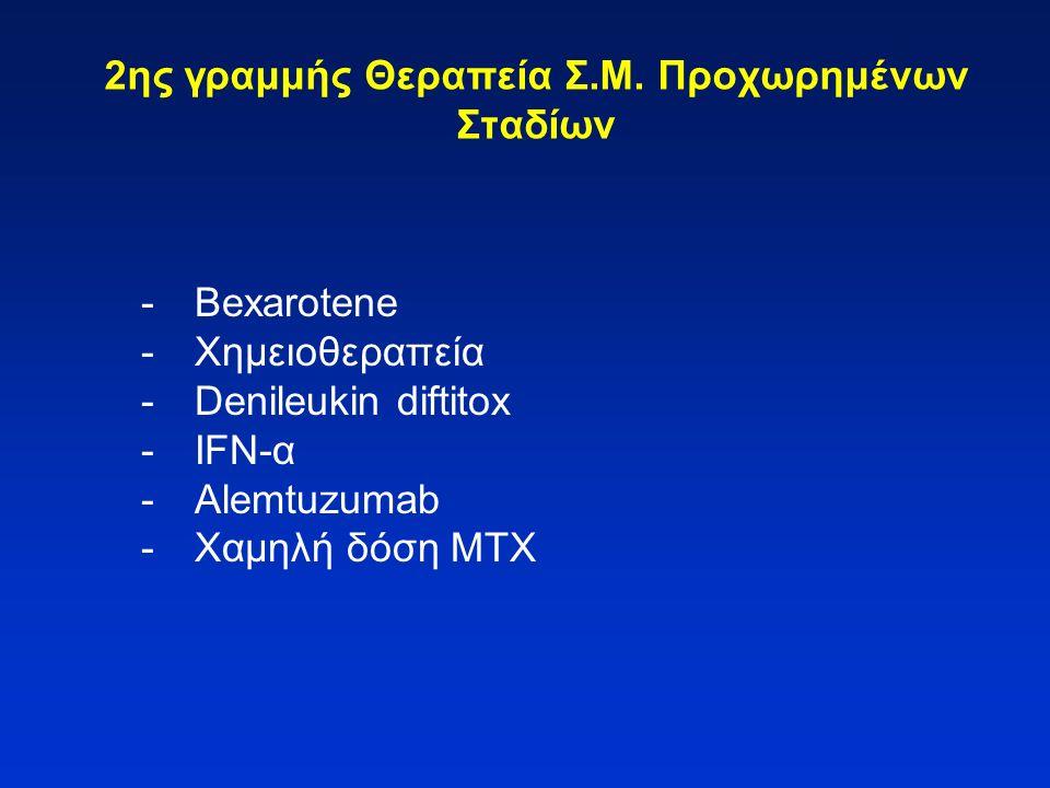 2ης γραμμής Θεραπεία Σ.Μ. Προχωρημένων Σταδίων
