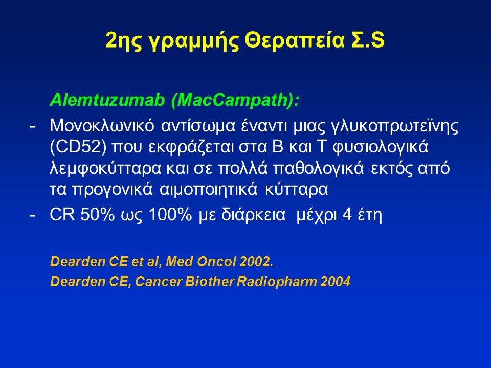 2ης γραμμής Θεραπεία Σ.S Alemtuzumab (MacCampath):