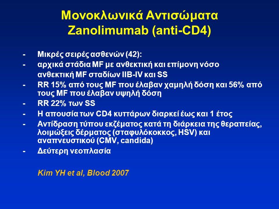 Μονοκλωνικά Αντισώματα Zanolimumab (anti-CD4)