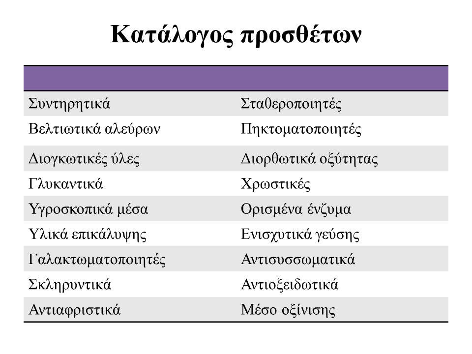 Κατάλογος προσθέτων Συντηρητικά Σταθεροποιητές Βελτιωτικά αλεύρων