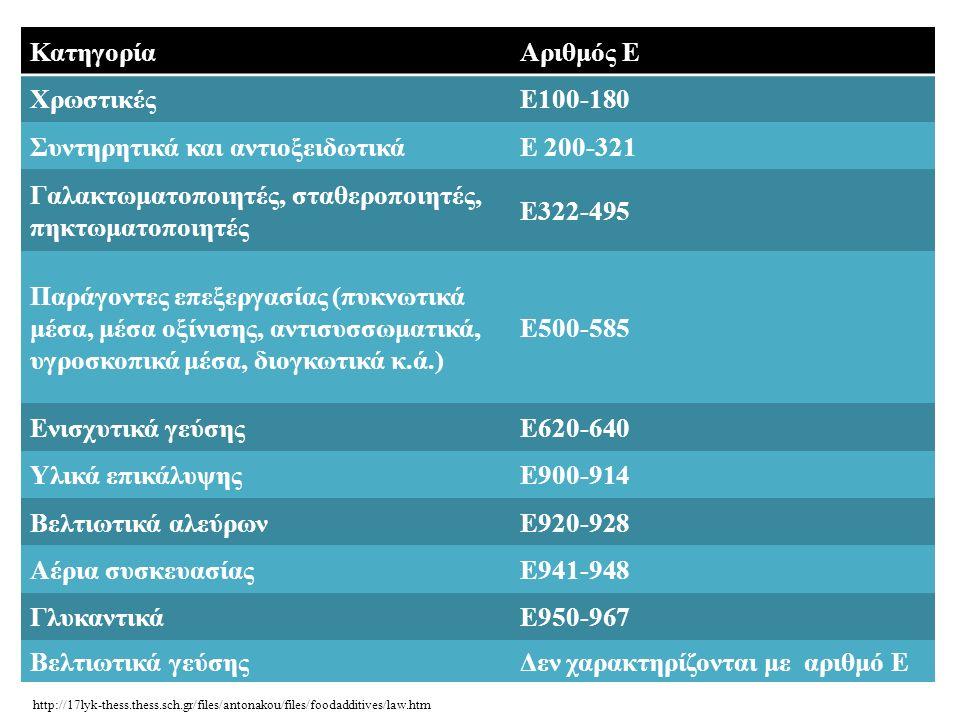 Συντηρητικά και αντιοξειδωτικά Ε 200-321