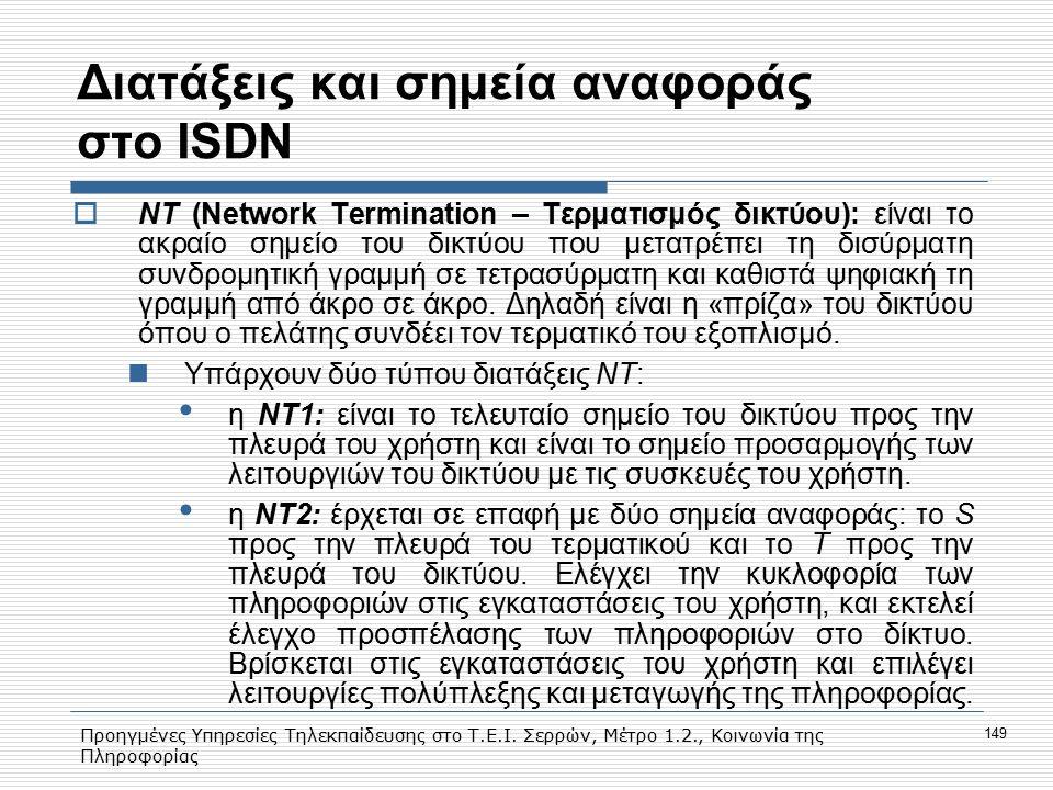 Διατάξεις και σημεία αναφοράς στο ISDN