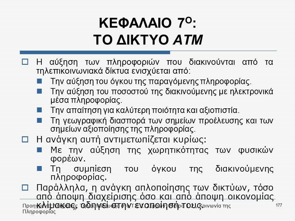 ΚΕΦΑΛΑΙΟ 7Ο: ΤΟ ΔΙΚΤΥΟ ΑΤΜ