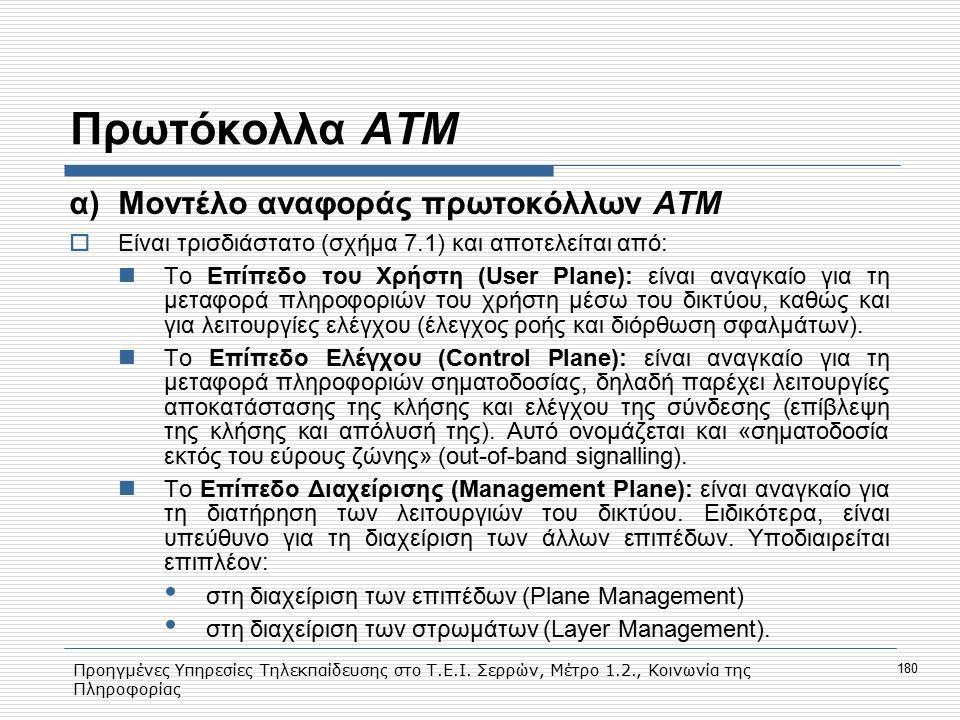 Πρωτόκολλα ΑΤΜ α) Μοντέλο αναφοράς πρωτοκόλλων ΑΤΜ