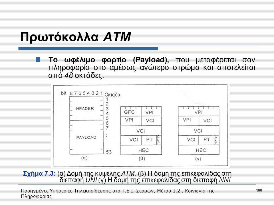 Πρωτόκολλα ΑΤΜ Το ωφέλιμο φορτίο (Payload), που μεταφέρεται σαν πληροφορία στο αμέσως ανώτερο στρώμα και αποτελείται από 48 οκτάδες.