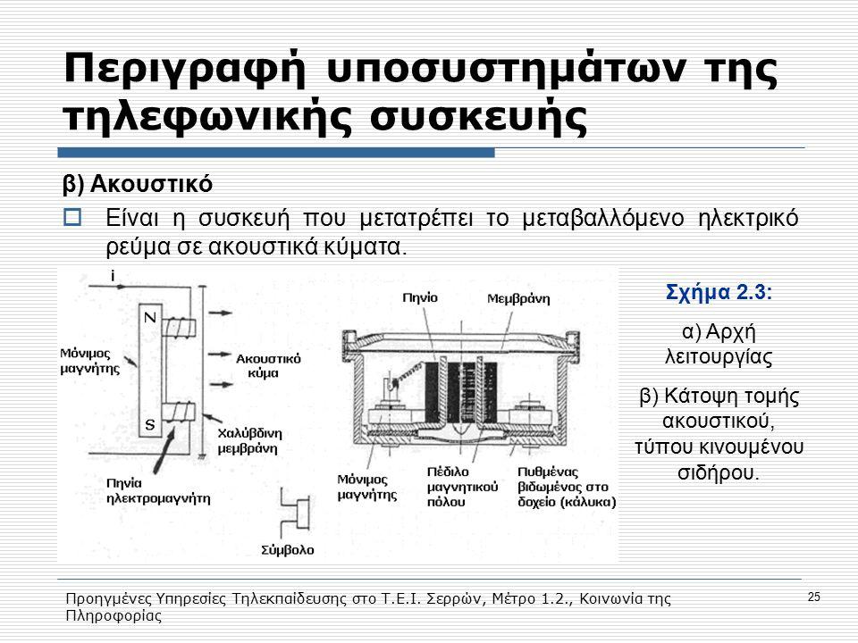 Περιγραφή υποσυστημάτων της τηλεφωνικής συσκευής