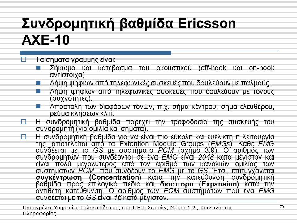 Συνδρομητική βαθμίδα Εricsson AXE-10