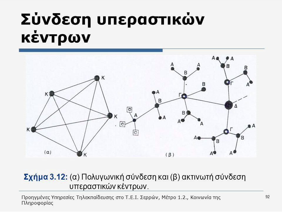 Σύνδεση υπεραστικών κέντρων