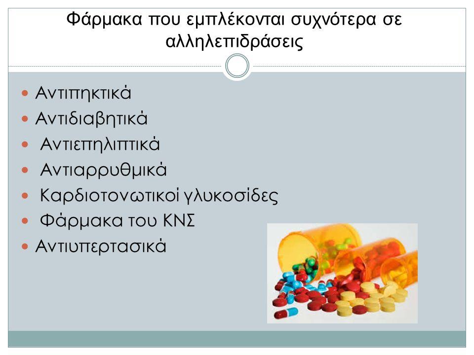 Φάρμακα που εμπλέκονται συχνότερα σε αλληλεπιδράσεις