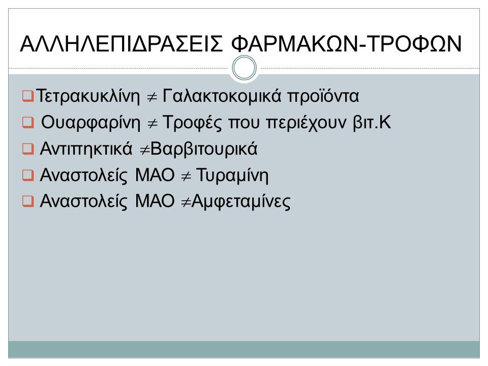 ΑΛΛΗΛΕΠΙΔΡΑΣΕΙΣ ΦΑΡΜΑΚΩΝ-ΤΡΟΦΩΝ
