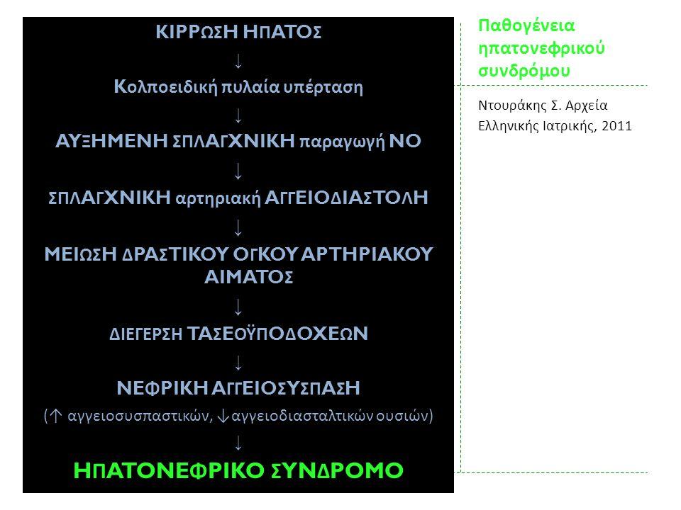 Παθογένεια ηπατονεφρικού συνδρόμου