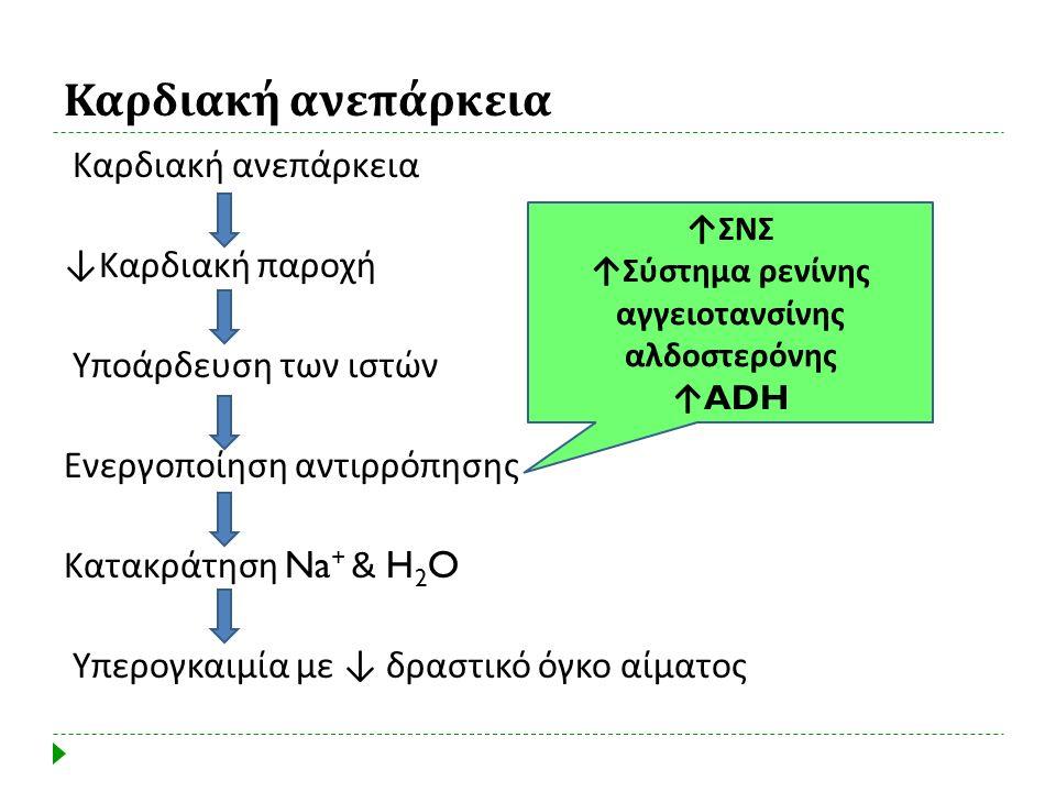 ↑Σύστημα ρενίνης αγγειοτανσίνης αλδοστερόνης