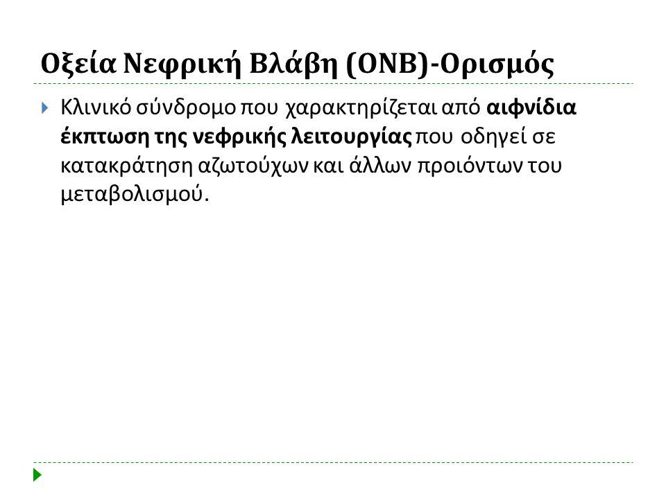 Οξεία Νεφρική Βλάβη (ΟΝΒ)-Ορισμός