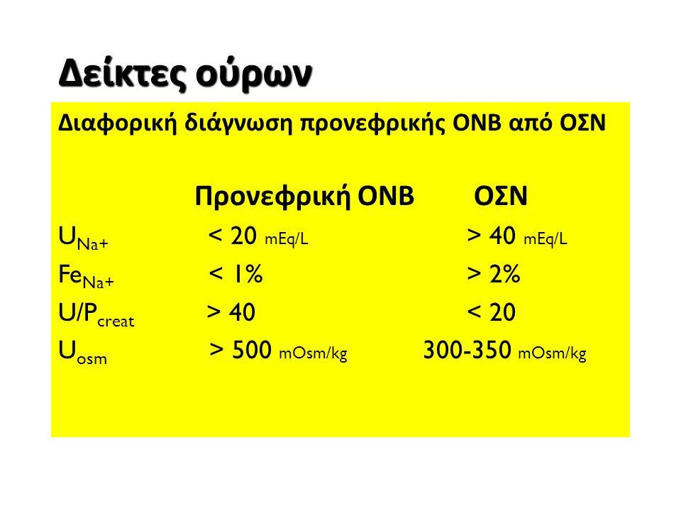 Δείκτες ούρων Διαφορική διάγνωση προνεφρικής ΟΝΒ από ΟΣΝ