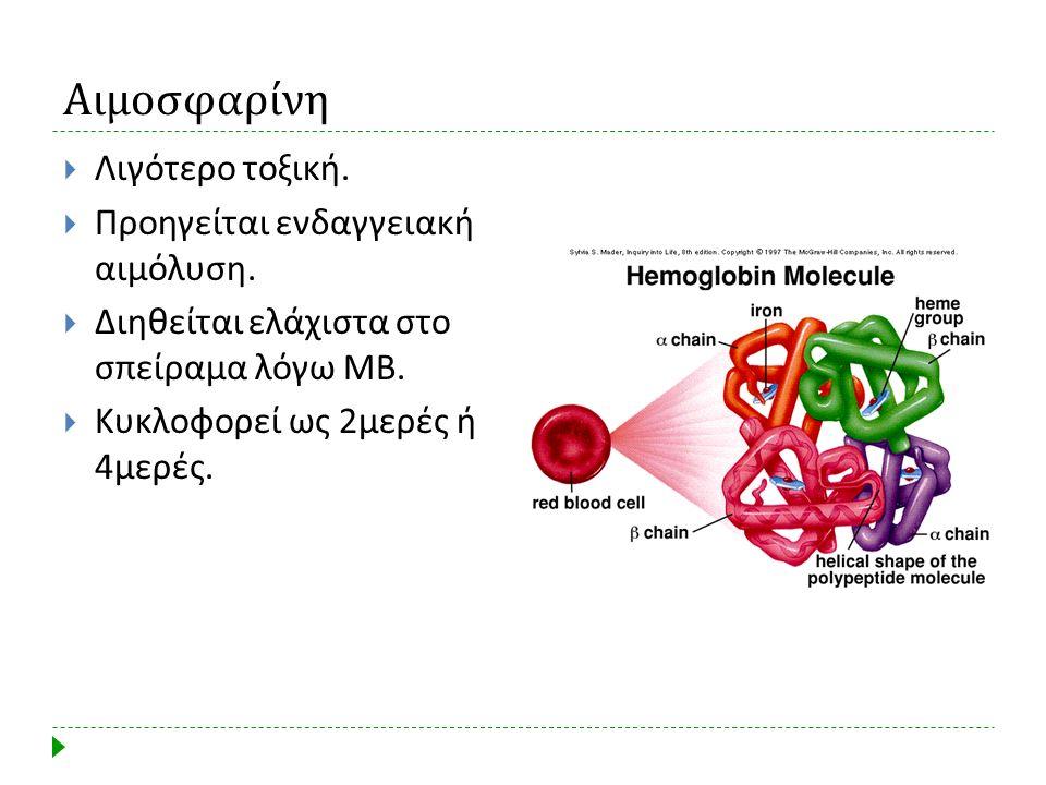 Αιμοσφαρίνη Λιγότερο τοξική. Προηγείται ενδαγγειακή αιμόλυση.