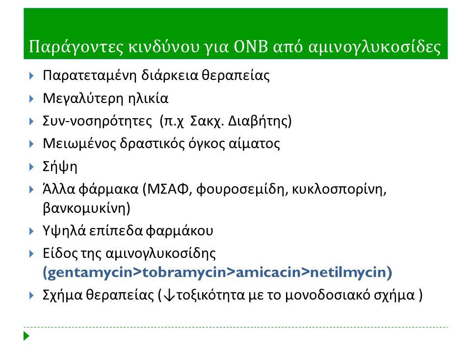 Παράγοντες κινδύνου για ΟΝΒ από αμινογλυκοσίδες