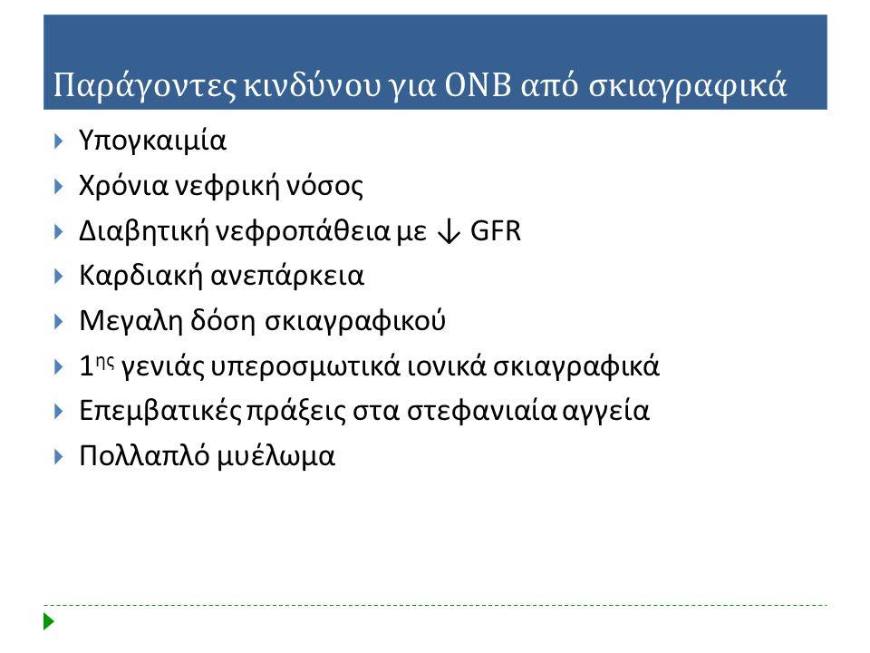 Παράγοντες κινδύνου για ΟΝΒ από σκιαγραφικά