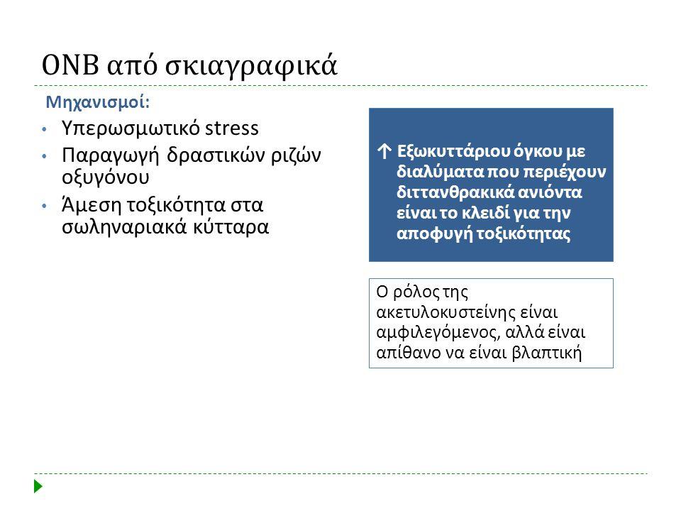 ΟΝΒ από σκιαγραφικά Υπερωσμωτικό stress