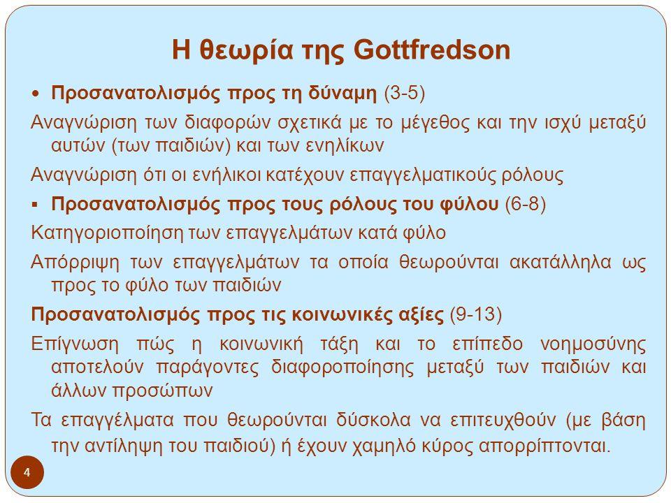 Η θεωρία της Gottfredson