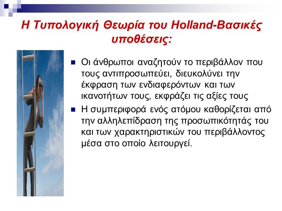 Η Τυπολογική Θεωρία του Holland-Βασικές υποθέσεις: