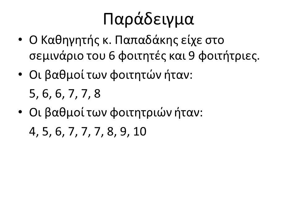 Παράδειγμα Ο Καθηγητής κ. Παπαδάκης είχε στο σεμινάριο του 6 φοιτητές και 9 φοιτήτριες. Οι βαθμοί των φοιτητών ήταν: