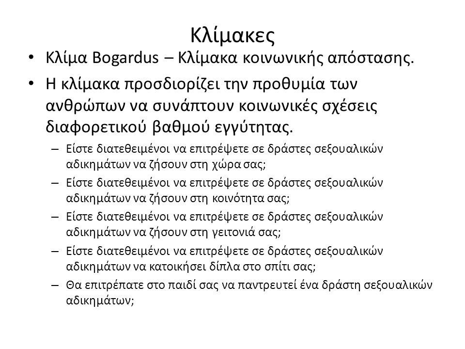 Κλίμακες Κλίμα Bogardus – Κλίμακα κοινωνικής απόστασης.