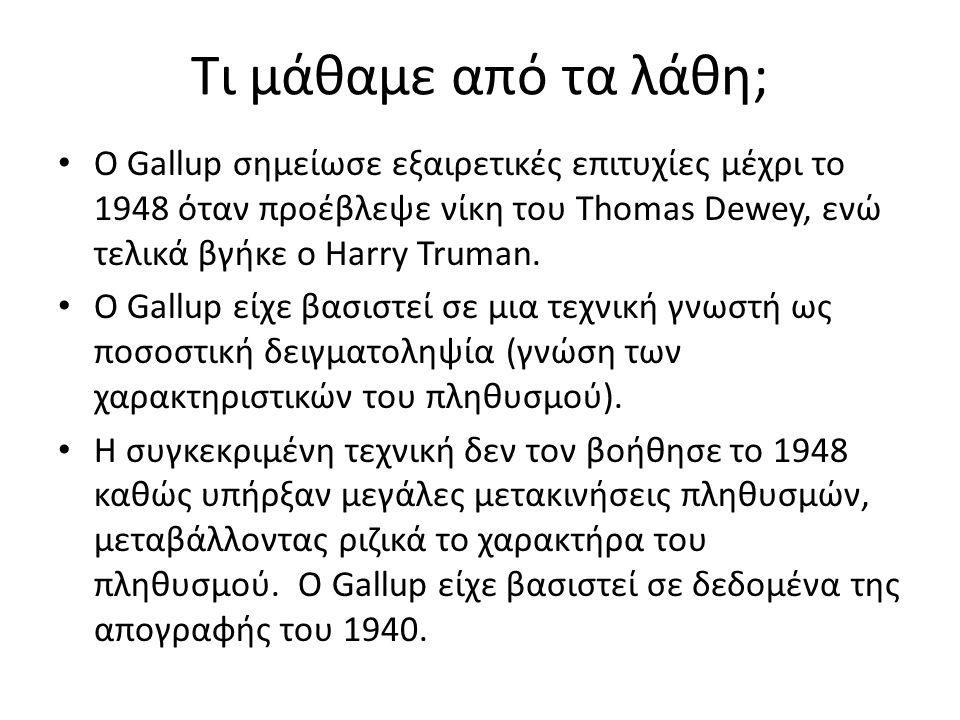 Τι μάθαμε από τα λάθη; O Gallup σημείωσε εξαιρετικές επιτυχίες μέχρι το 1948 όταν προέβλεψε νίκη του Thomas Dewey, ενώ τελικά βγήκε ο Harry Truman.