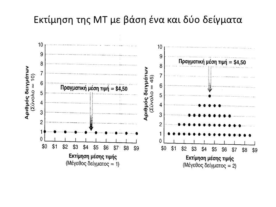 Εκτίμηση της ΜΤ με βάση ένα και δύο δείγματα