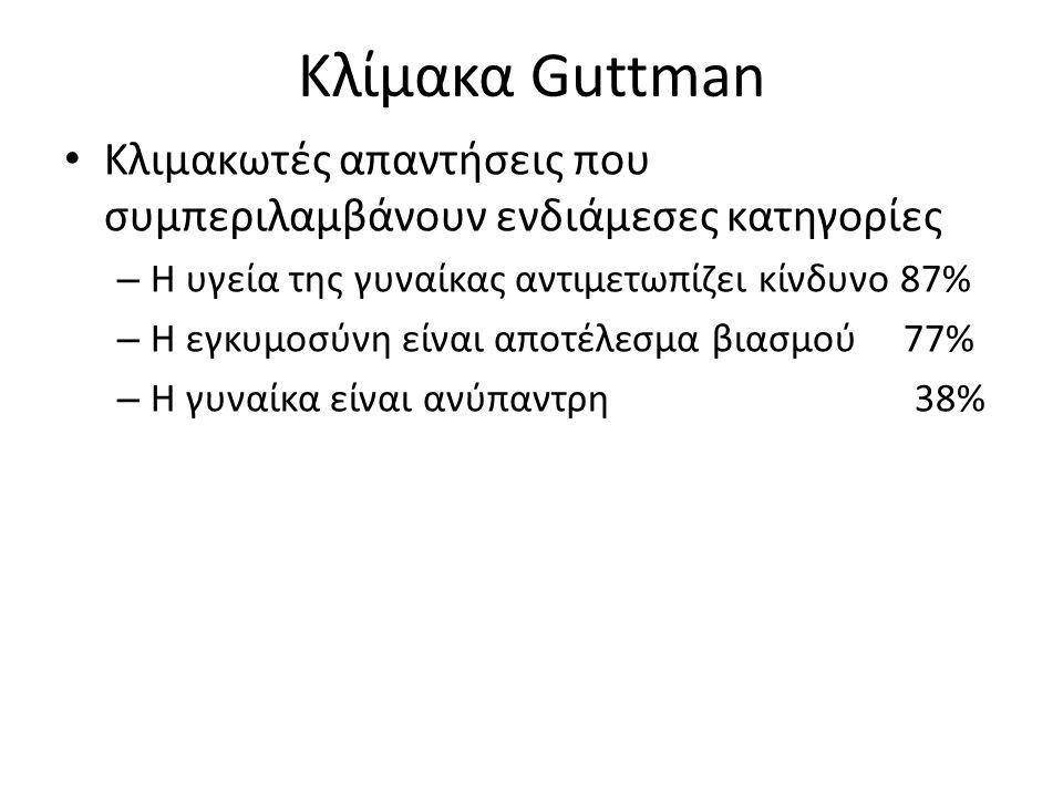 Κλίμακα Guttman Κλιμακωτές απαντήσεις που συμπεριλαμβάνουν ενδιάμεσες κατηγορίες. Η υγεία της γυναίκας αντιμετωπίζει κίνδυνο 87%