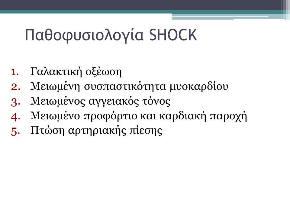 Παθοφυσιολογία SHOCK Γαλακτική οξέωση