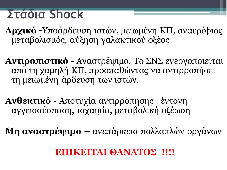 Στάδια Shock