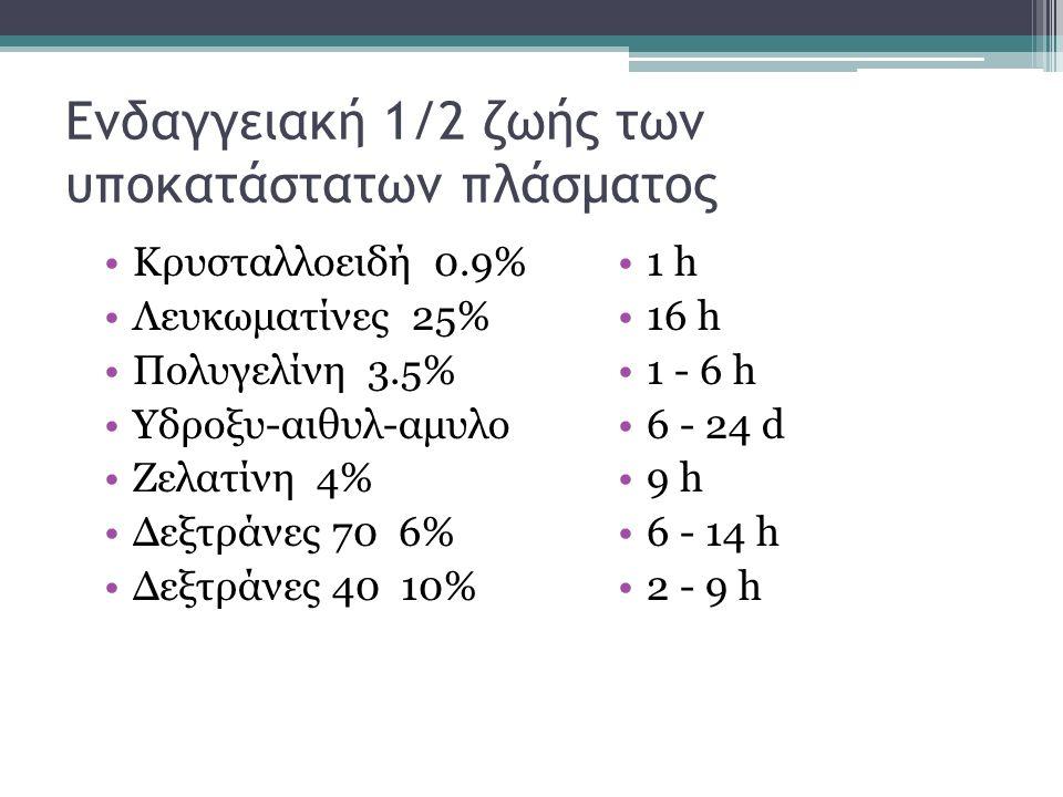 Ενδαγγειακή 1/2 ζωής των υποκατάστατων πλάσματος
