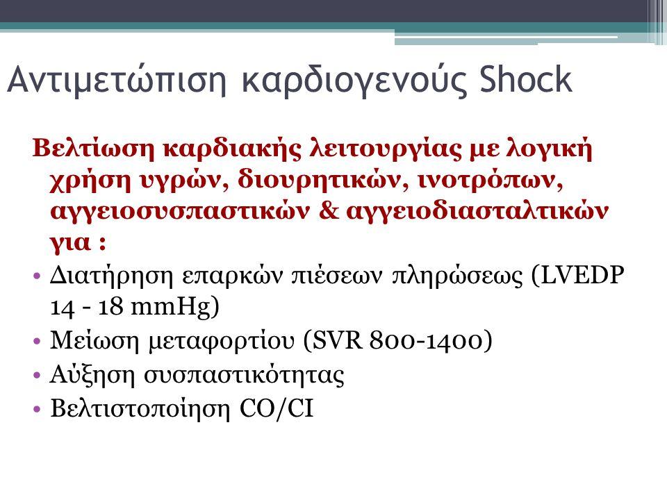 Αντιμετώπιση καρδιογενούς Shock