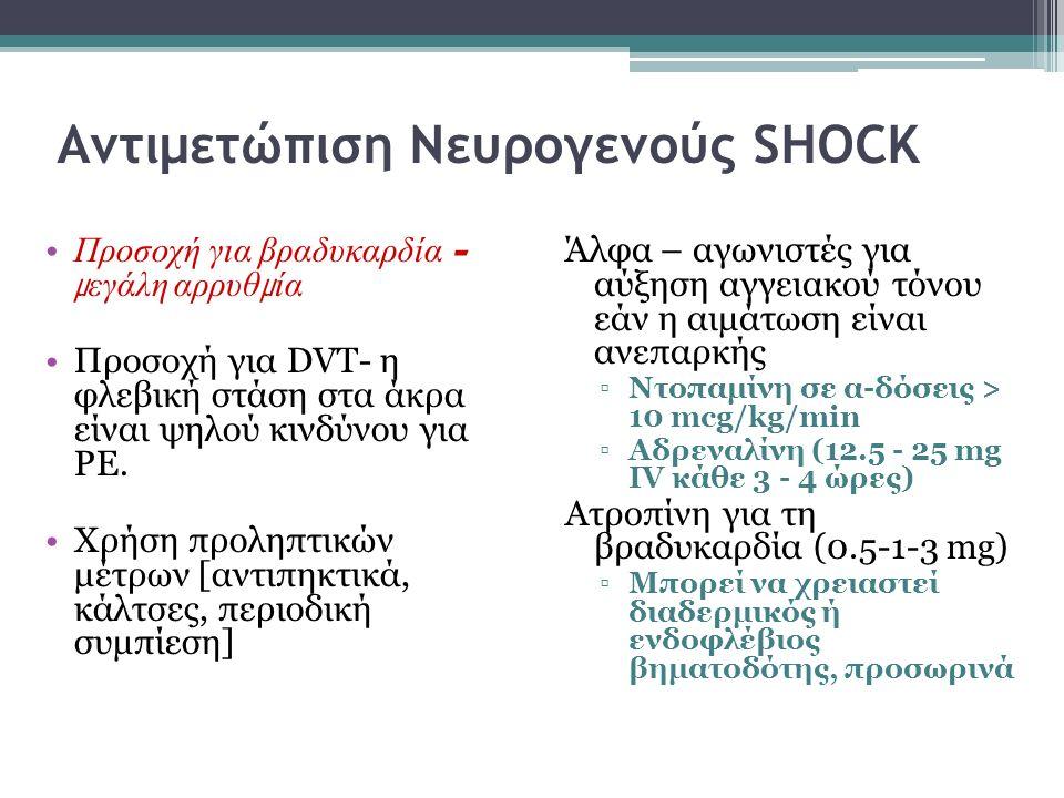 Αντιμετώπιση Νευρογενούς SHOCK