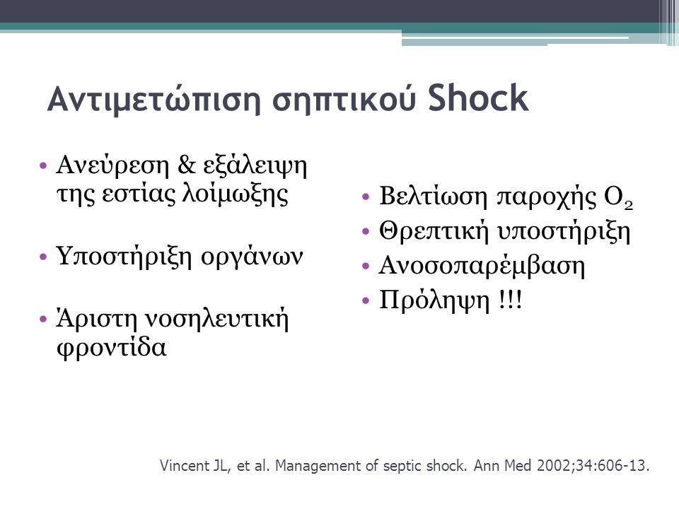 Αντιμετώπιση σηπτικού Shock