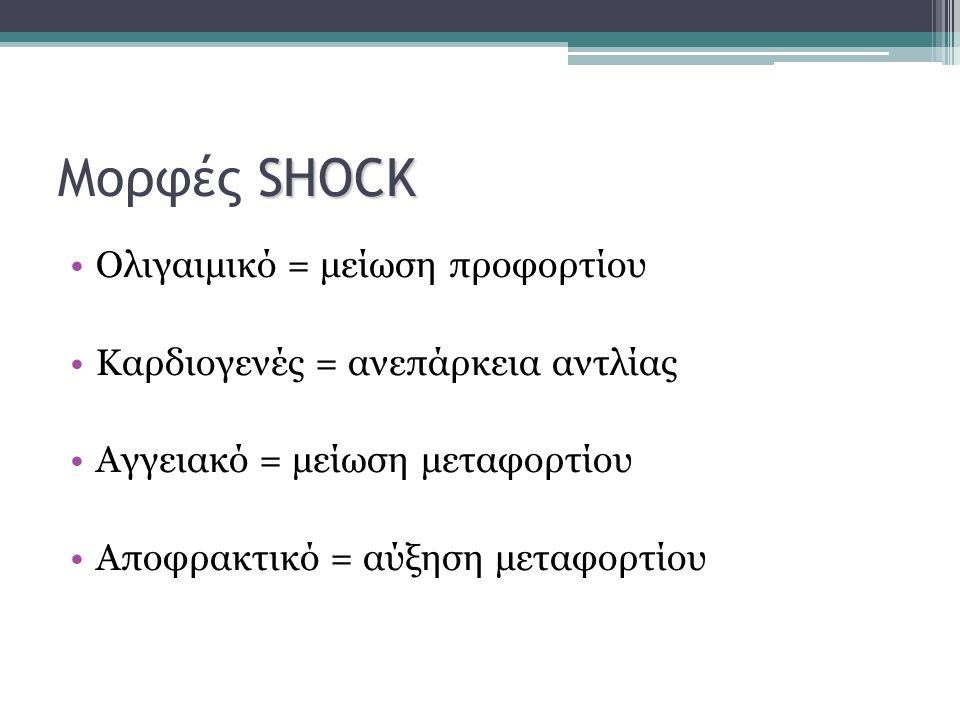 Μορφές SHOCK Ολιγαιμικό = μείωση προφορτίου