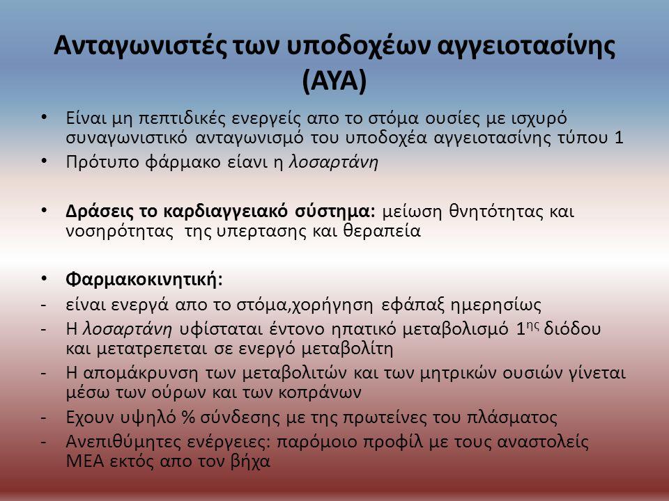 Ανταγωνιστές των υποδοχέων αγγειοτασίνης (ΑΥΑ)
