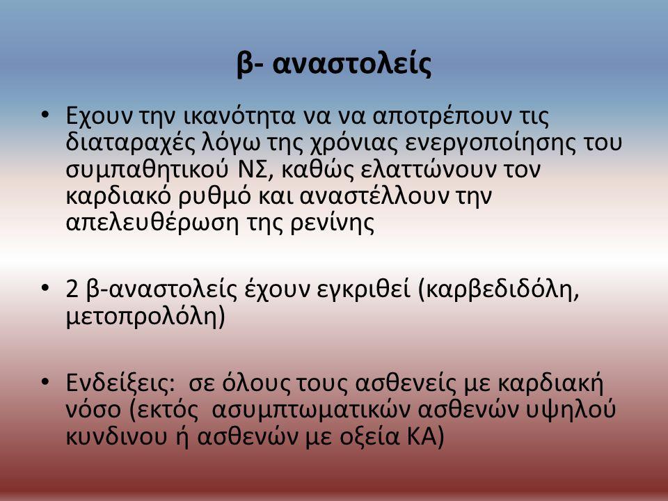 β- αναστολείς