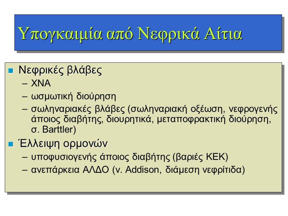 Υπογκαιμία από Νεφρικά Αίτια